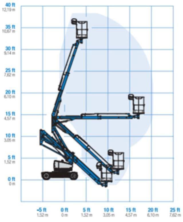 Where to find BOOMLIFT-39 -2WD in Chicago